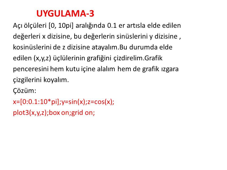 UYGULAMA-3 Açı ölçüleri [0, 10pi] aralığında 0.1 er artısla elde edilen. değerleri x dizisine, bu değerlerin sinüslerini y dizisine ,
